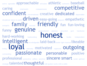 Memorial Word Cloud