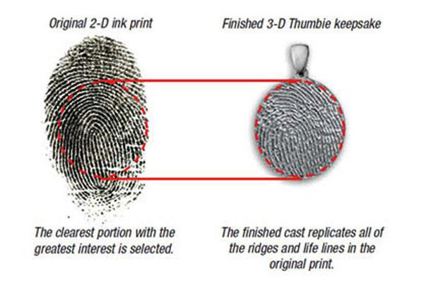 Fingerprint Charm Earrings Made From Actual Fingerprints